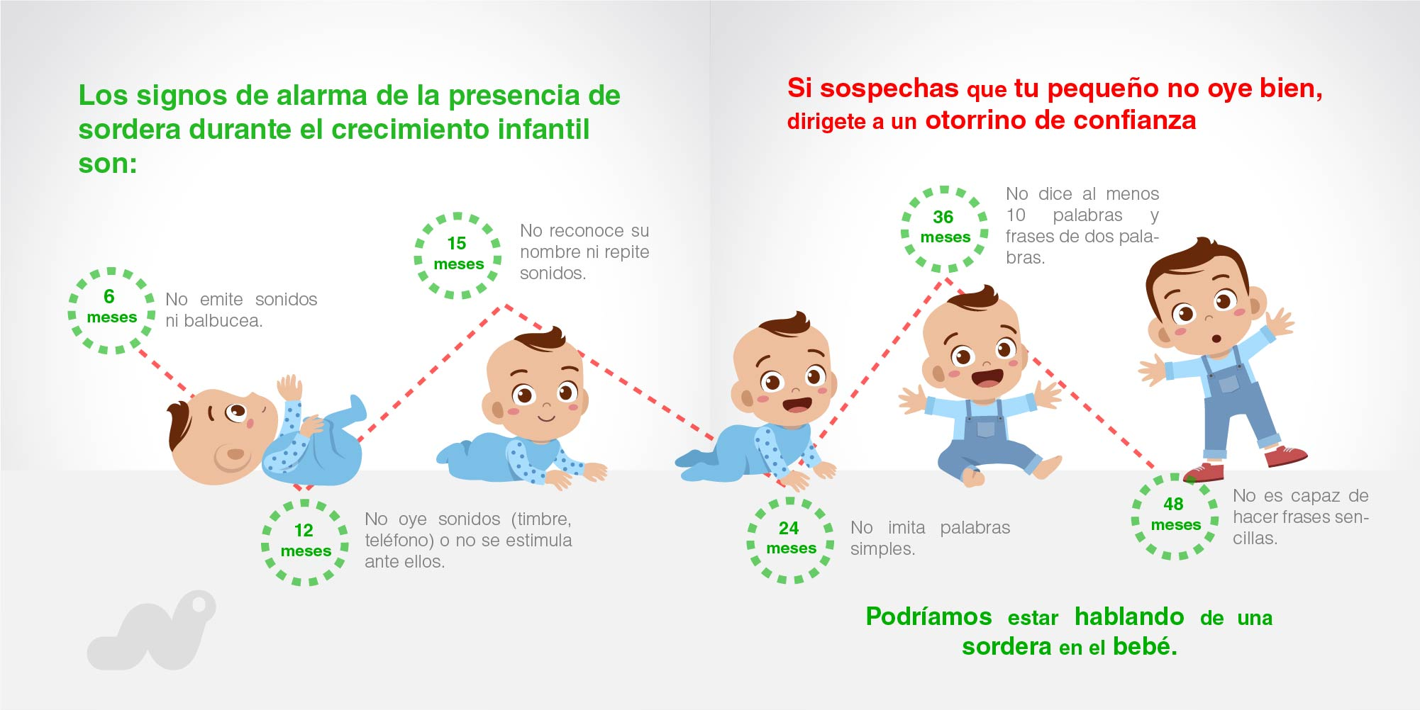 ¿Cómo detectar la sordera?